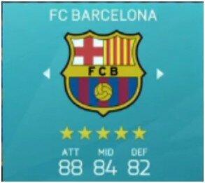 FIFA 16 Barcelona
